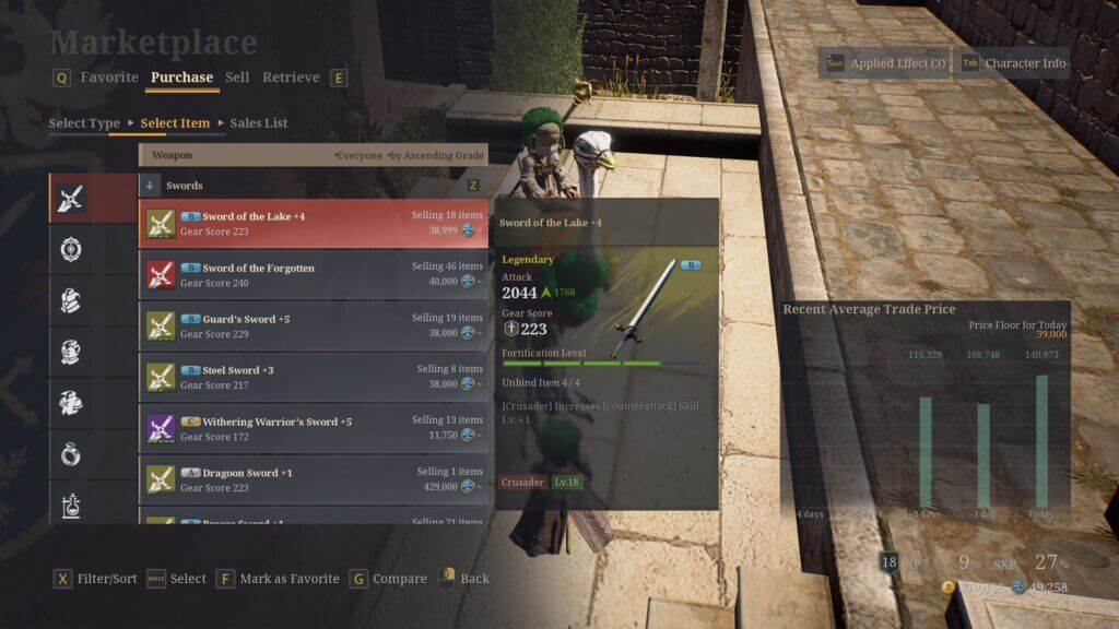 lists of items in the marketplace